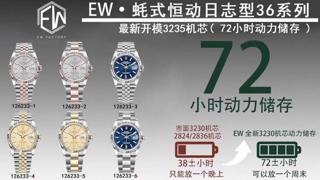 2021 Replica horloges rolex datejust 126233